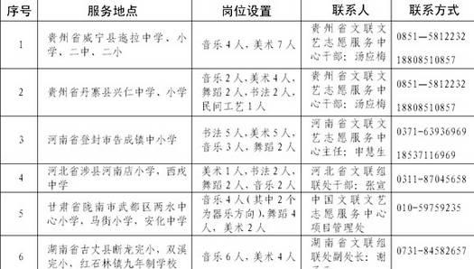 中国文联全面启动文艺支教项目